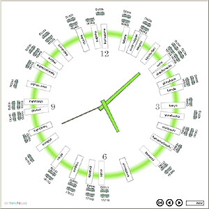 Yamanote Line Clock, courtesy Yamanote Line Clock Sim http://9den.ms11.net/yamanote_clock/sample/yamate_clock_w.html